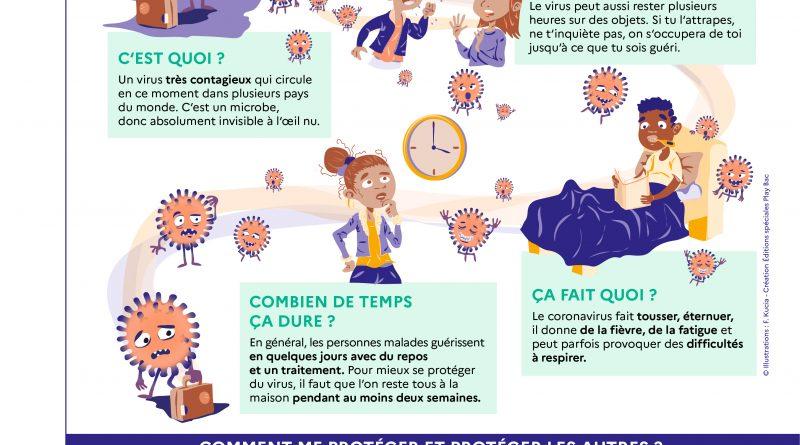 Une infographie pour expliquer le #COVIDー19 aux enfants